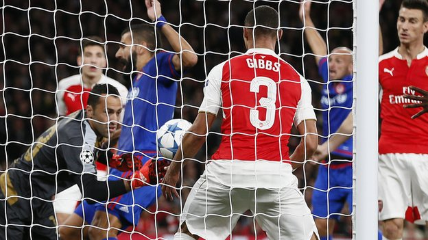 Arsenal shows why they are a fading force in Europe