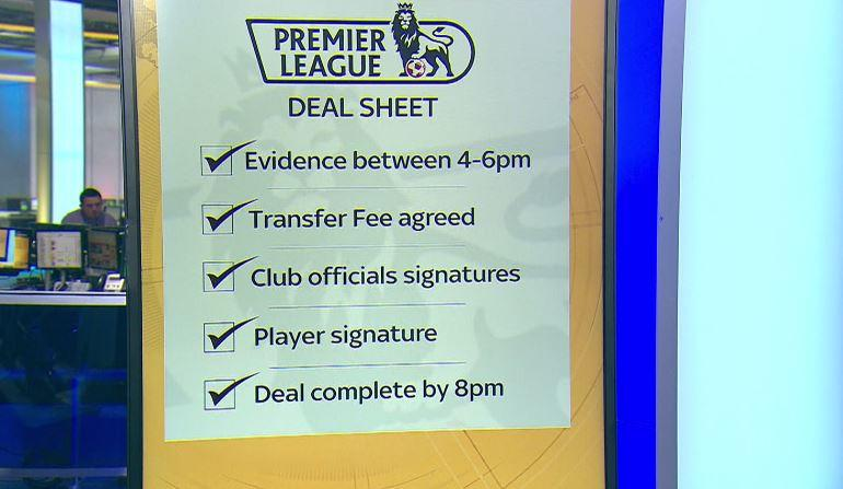 Clubs to be given TWO-HOUR DEADLINE DAY EXTENTION