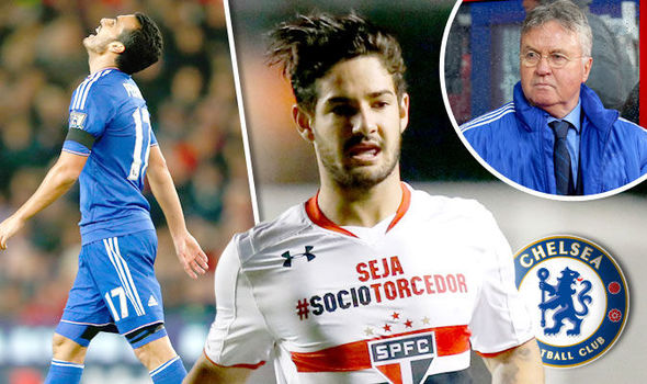 All the latest Chelsea Transfer News and Rumours including a SURPRISE